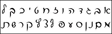 The Hebrew cursive alphabet.