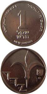 Israel Currency
